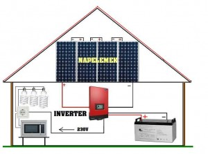 sziget üzemű napelemes rendszer